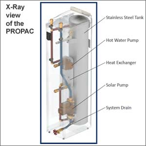 Inside View of the ProPac 10D Solar Water Heater System