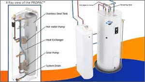 ProPac Certified Drainback Solar Water Heating Systems